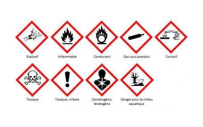 Les pictogrammes de sécurité